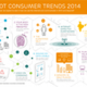 De hotteste trendene i 2014